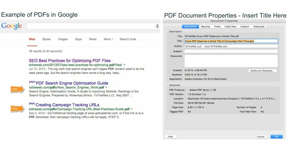 TTW-SEO your PDF Documents