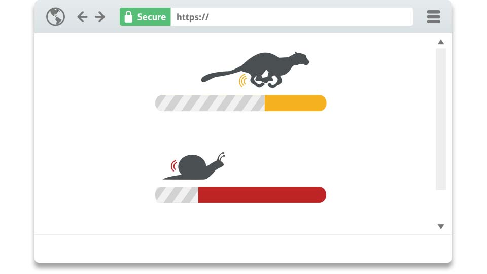Website Site Speed: How Fast is your Websiste