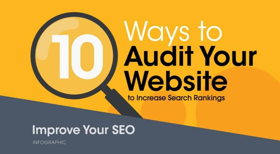 TTW_10_Ways-audit-infographic_Blog_Banner