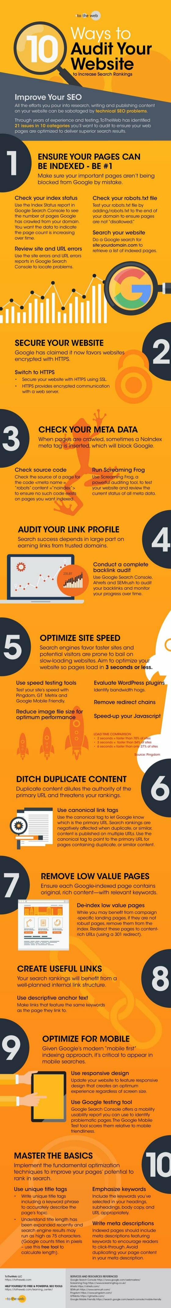 Technical SEO Audit → 10-Point Checklist to Improve Google Search [Infographic]